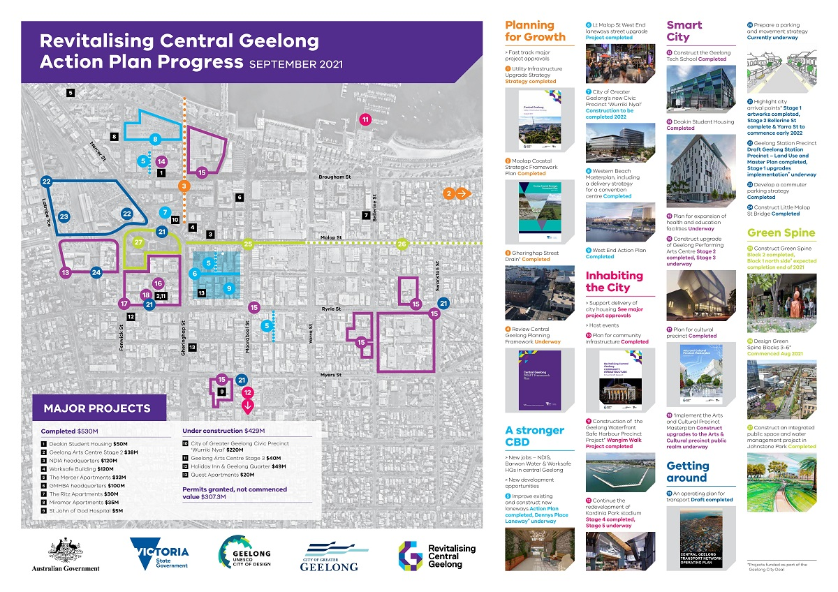 Revitalising Central Geelong project status map